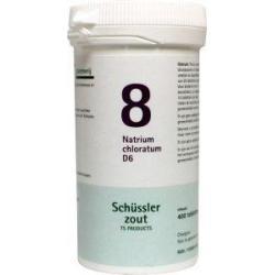 Natrium chloratum 8 D6 Schussler