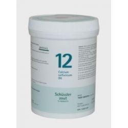 Calcium sulfuricum 12 D6 Schussler