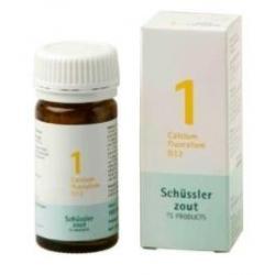Calcium fluoratum 1 D12 Schussler